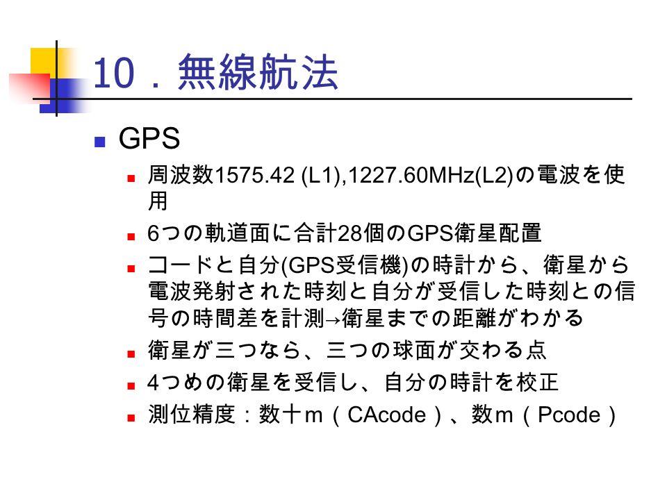 10 .無線航法 GPS 周波数 1575.42 (L1),1227.60MHz(L2) の電波を使 用 6 つの軌道面に合計 28 個の GPS 衛星配置 コードと自分 (GPS 受信機 ) の時計から、衛星から 電波発射された時刻と自分が受信した時刻との信 号の時間差を計測 → 衛星までの距離がわかる 衛星が三つなら、三つの球面が交わる点 4 つめの衛星を受信し、自分の時計を校正 測位精度:数十m( CAcode )、数m( Pcode )