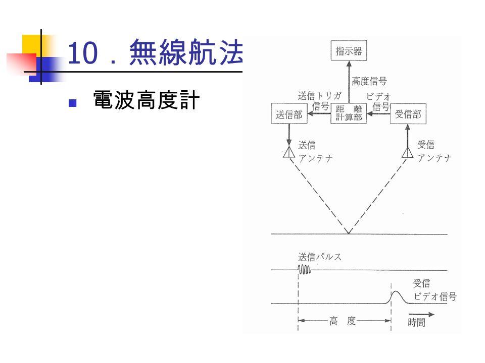 10 .無線航法 電波高度計