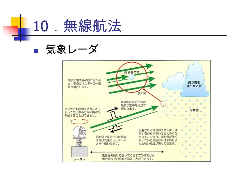 10 .無線航法 気象レーダ
