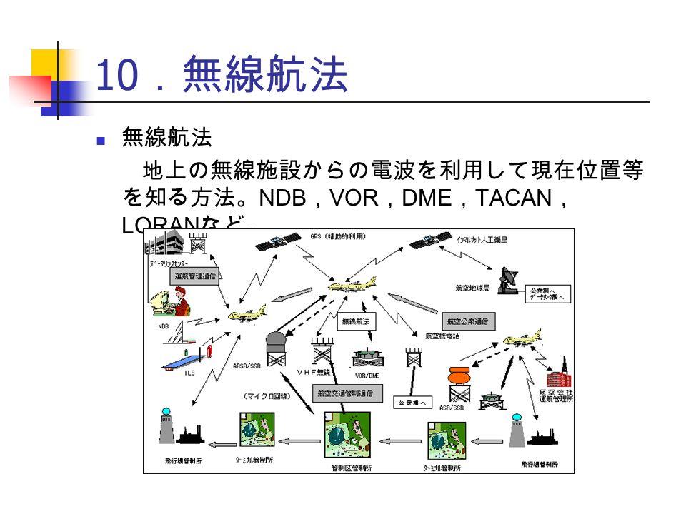 10 .無線航法 無線航法 地上の無線施設からの電波を利用して現在位置等 を知る方法。 NDB , VOR , DME , TACAN , LORAN など。