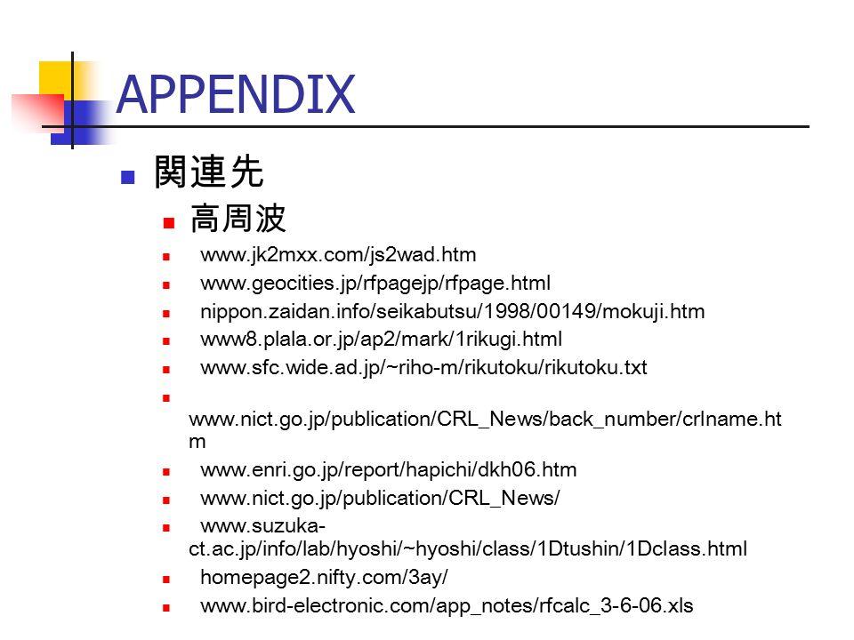 APPENDIX 関連先 高周波 www.jk2mxx.com/js2wad.htm www.geocities.jp/rfpagejp/rfpage.html nippon.zaidan.info/seikabutsu/1998/00149/mokuji.htm www8.plala.or.jp/ap2/mark/1rikugi.html www.sfc.wide.ad.jp/~riho-m/rikutoku/rikutoku.txt www.nict.go.jp/publication/CRL_News/back_number/crlname.ht m www.enri.go.jp/report/hapichi/dkh06.htm www.nict.go.jp/publication/CRL_News/ www.suzuka- ct.ac.jp/info/lab/hyoshi/~hyoshi/class/1Dtushin/1Dclass.html homepage2.nifty.com/3ay/ www.bird-electronic.com/app_notes/rfcalc_3-6-06.xls