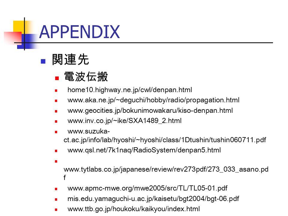 APPENDIX 関連先 電波伝搬 home10.highway.ne.jp/cwl/denpan.html www.aka.ne.jp/~deguchi/hobby/radio/propagation.html www.geocities.jp/bokunimowakaru/kiso-denpan.html www.inv.co.jp/~ike/SXA1489_2.html www.suzuka- ct.ac.jp/info/lab/hyoshi/~hyoshi/class/1Dtushin/tushin060711.pdf www.qsl.net/7k1naq/RadioSystem/denpan5.html www.tytlabs.co.jp/japanese/review/rev273pdf/273_033_asano.pd f www.apmc-mwe.org/mwe2005/src/TL/TL05-01.pdf mis.edu.yamaguchi-u.ac.jp/kaisetu/bgt2004/bgt-06.pdf www.ttb.go.jp/houkoku/kaikyou/index.html