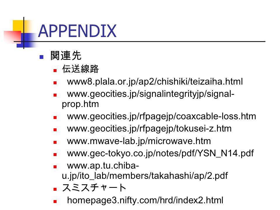 APPENDIX 関連先 伝送線路 www8.plala.or.jp/ap2/chishiki/teizaiha.html www.geocities.jp/signalintegrityjp/signal- prop.htm www.geocities.jp/rfpagejp/coaxcable-loss.htm www.geocities.jp/rfpagejp/tokusei-z.htm www.mwave-lab.jp/microwave.htm www.gec-tokyo.co.jp/notes/pdf/YSN_N14.pdf www.ap.tu.chiba- u.jp/ito_lab/members/takahashi/ap/2.pdf スミスチャート homepage3.nifty.com/hrd/index2.html