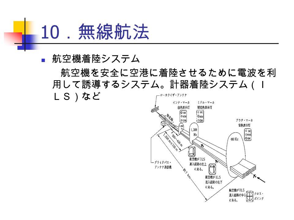 10 .無線航法 航空機着陸システム 航空機を安全に空港に着陸させるために電波を利 用して誘導するシステム。計器着陸システム(I LS)など
