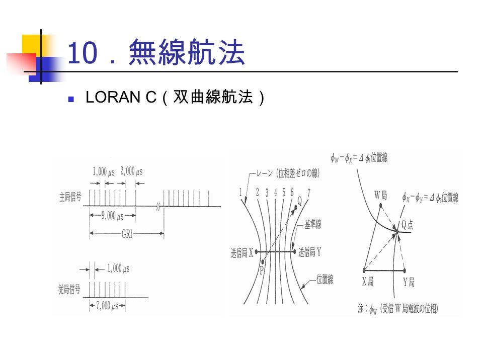10 .無線航法 LORAN C (双曲線航法)