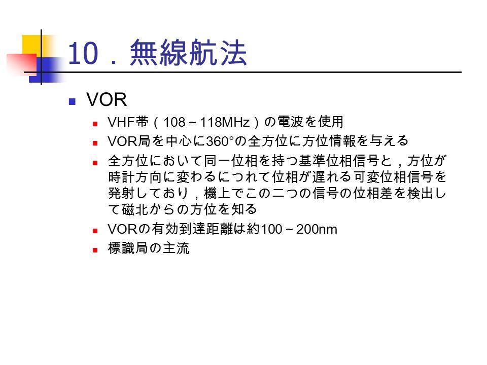 10 .無線航法 VOR VHF 帯( 108 ~ 118MHz )の電波を使用 VOR 局を中心に 360° の全方位に方位情報を与える 全方位において同一位相を持つ基準位相信号と,方位が 時計方向に変わるにつれて位相が遅れる可変位相信号を 発射しており,機上でこの二つの信号の位相差を検出し て磁北からの方位を知る VOR の有効到達距離は約 100 ~ 200nm 標識局の主流
