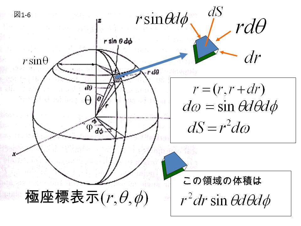 極座標表示 この領域の体積は 図 1-6