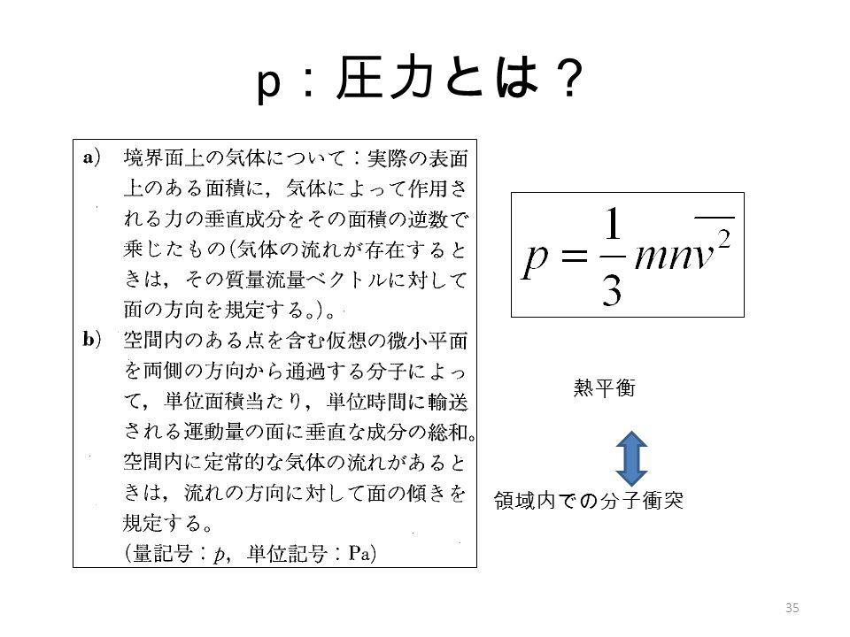 p :圧力とは? 35 熱平衡 領域内での分子衝突