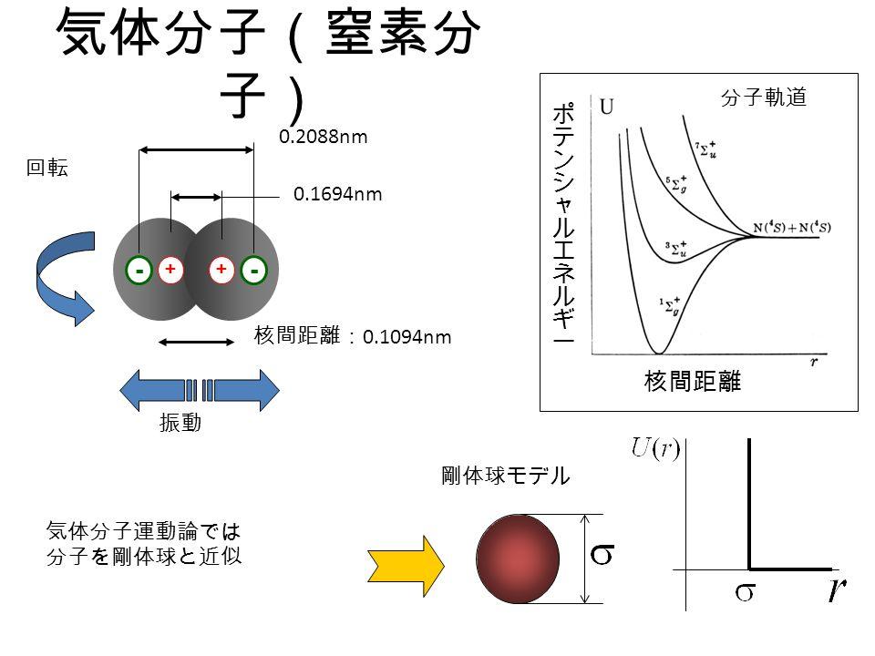 気体分子(窒素分 子) - + - + 気体分子運動論では 分子を剛体球と近似 核間距離: 0.1094nm 0.1694nm 振動 回転 0.2088nm 核間距離 分子軌道 剛体球モデル