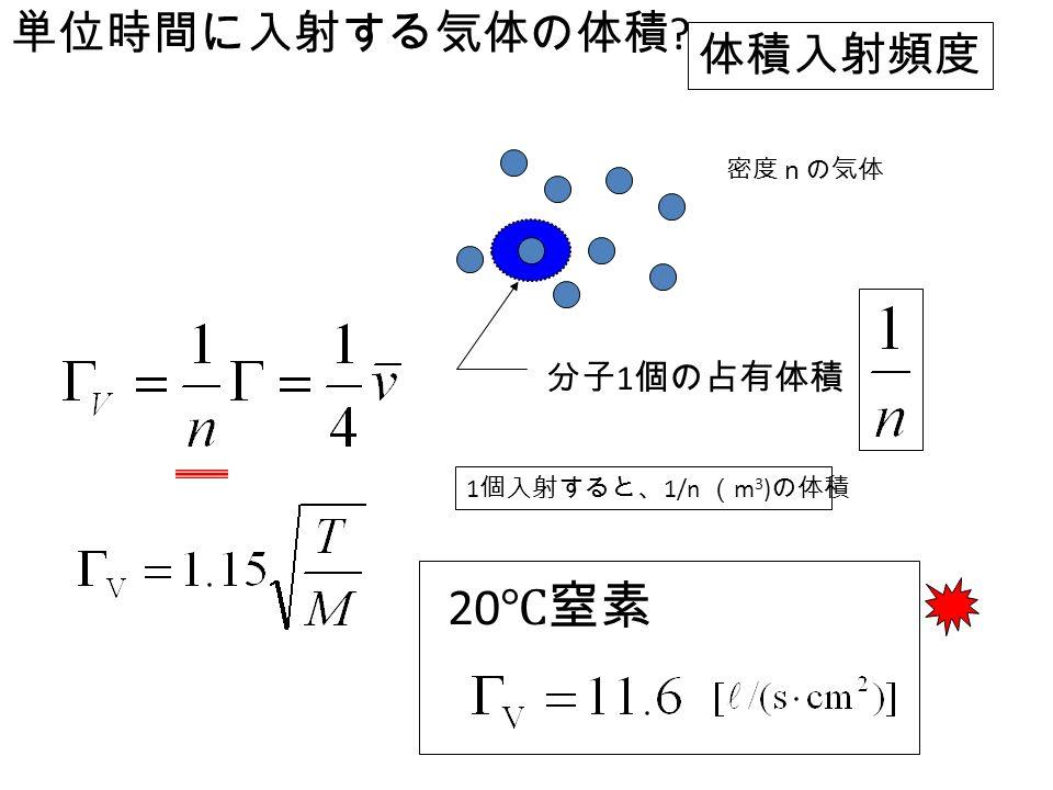 JVS-1-5-4 分子 1 個の占有体積 単位時間に入射する気体の体積 20 ℃窒素 体積入射頻度 1 個入射すると、 1/n ( m 3 ) の体積 密度nの気体