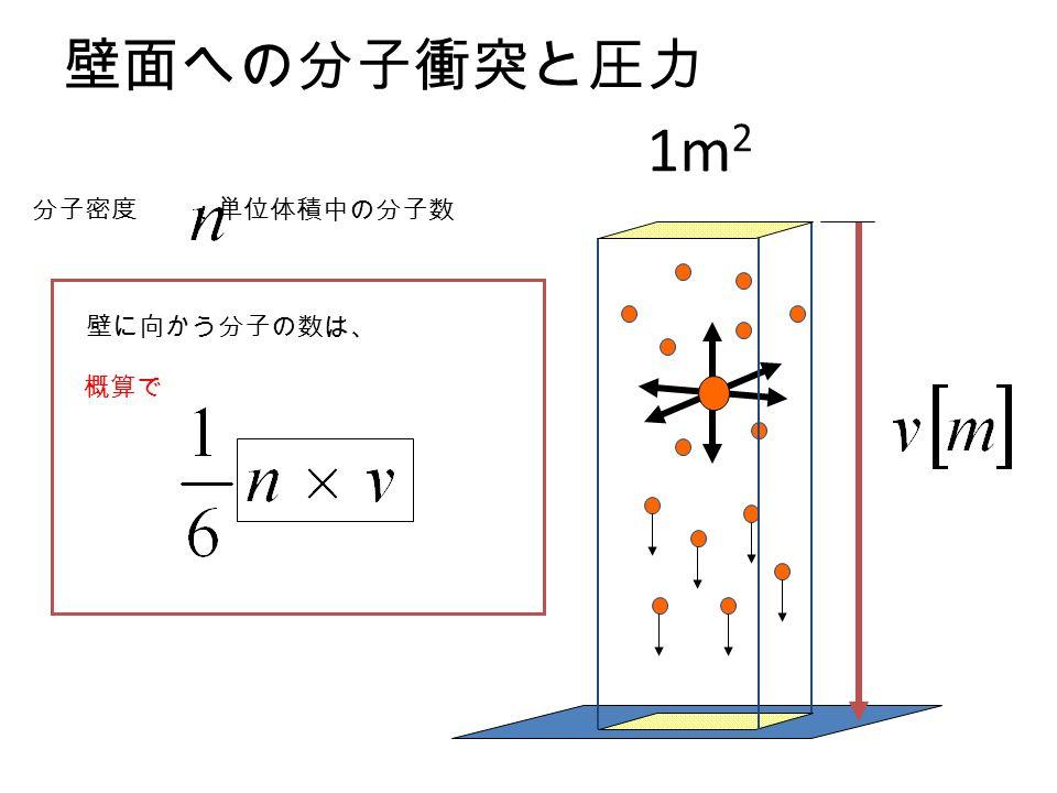 1m 2 壁に向かう分子の数は、 壁面への分子衝突と圧力 分子密度 :単位体積中の分子数 概算で