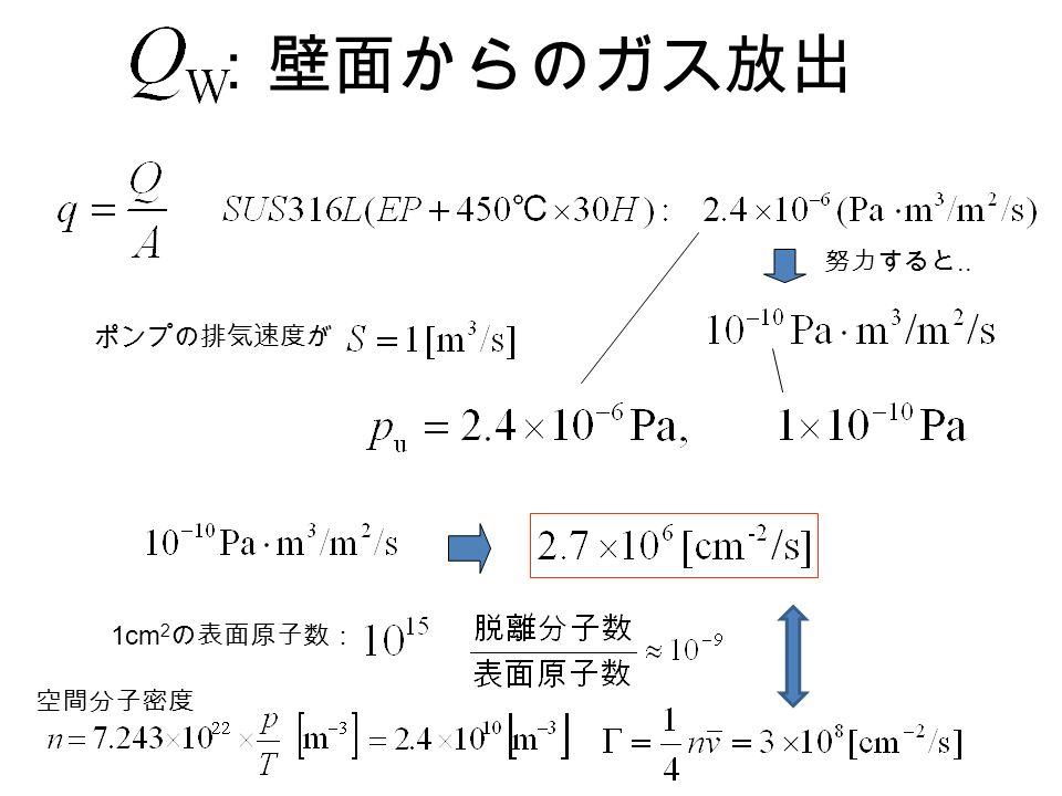 :壁面からのガス放出 ポンプの排気速度が 1cm 2 の表面原子数: 努力すると.. 空間分子密度