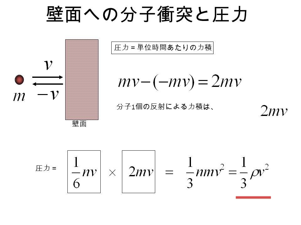 壁面への分子衝突と圧力 壁面 分子 1 個の反射による力積は、 圧力=単位時間あたりの力積 圧力=