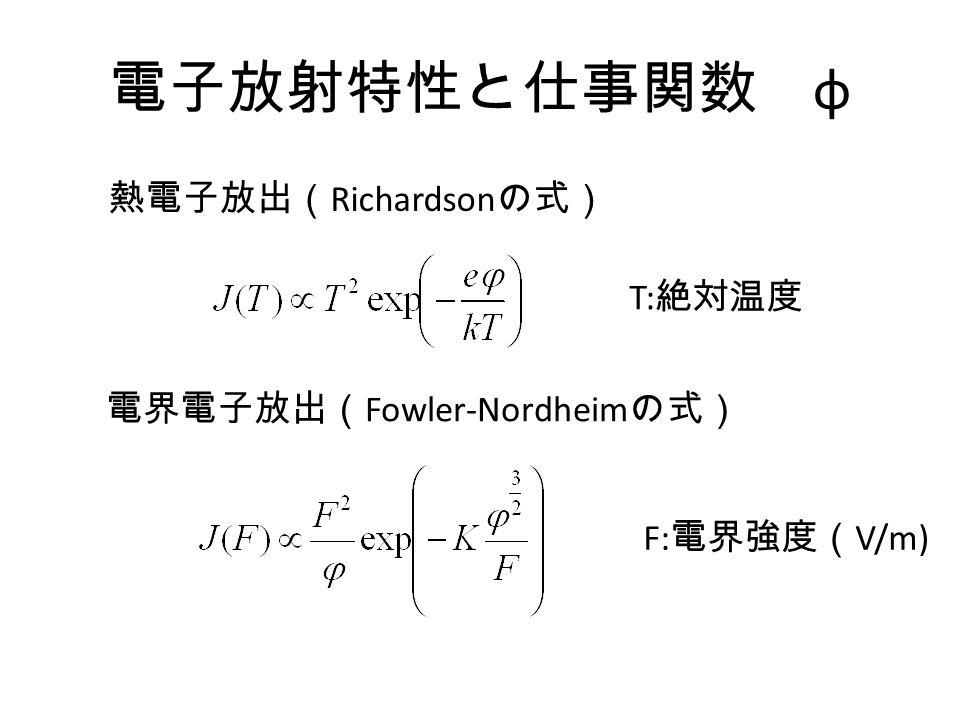 電子放射特性と仕事関数 φ 熱電子放出( Richardson の式) 電界電子放出( Fowler-Nordheim の式) T: 絶対温度 F: 電界強度( V/m)