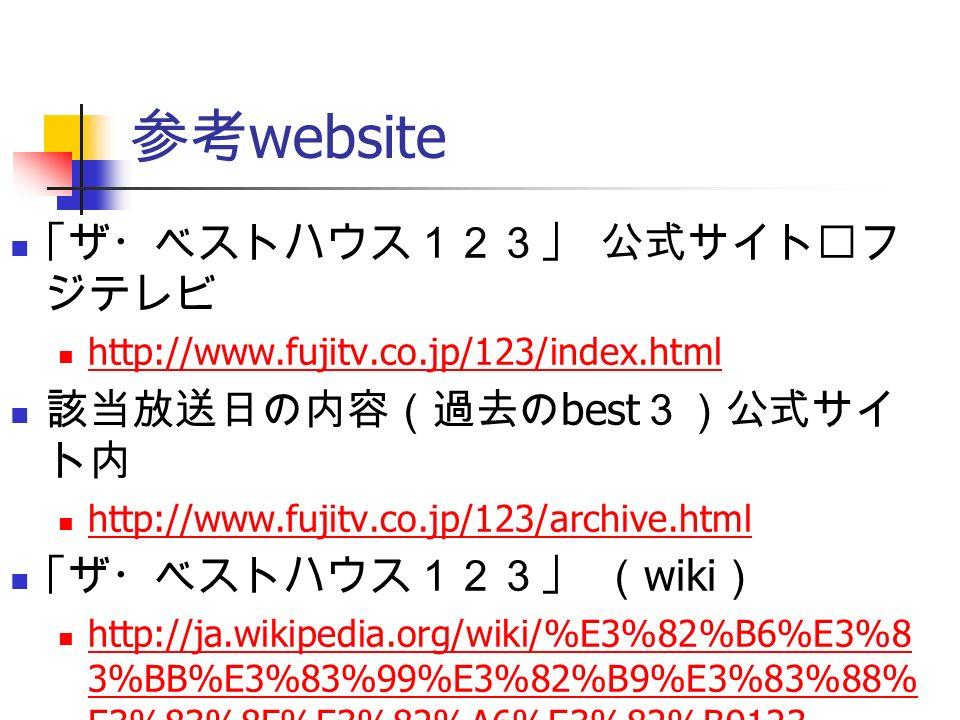 参考 website 「ザ・ベストハウス123」 公式サイト※フ ジテレビ http://www.fujitv.co.jp/123/index.html 該当放送日の内容(過去の best 3)公式サイ ト内 http://www.fujitv.co.jp/123/archive.html 「ザ・ベストハウス123」 ( wiki ) http://ja.wikipedia.org/wiki/%E3%82%B6%E3%8 3%BB%E3%83%99%E3%82%B9%E3%83%88% E3%83%8F%E3%82%A6%E3%82%B9123 http://ja.wikipedia.org/wiki/%E3%82%B6%E3%8 3%BB%E3%83%99%E3%82%B9%E3%83%88% E3%83%8F%E3%82%A6%E3%82%B9123