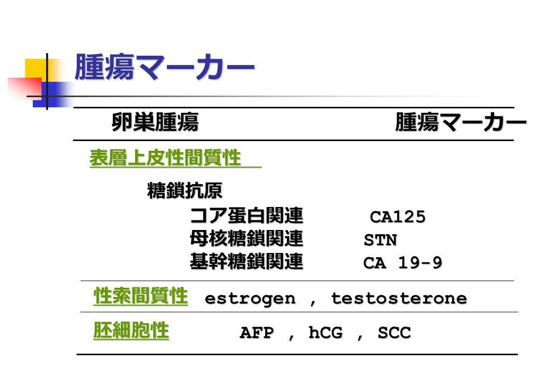 腫瘍マーカー 卵巣腫瘍 腫瘍マーカー 表層上皮性間質性 糖鎖抗原 コア蛋白関連 CA125 母核糖鎖関連 STN 基幹糖鎖関連 CA 19-9 性索間質性 性索間質性 胚細胞性 胚細胞性 estrogen, testosterone AFP, hCG, SCC AFP, hCG, SCC