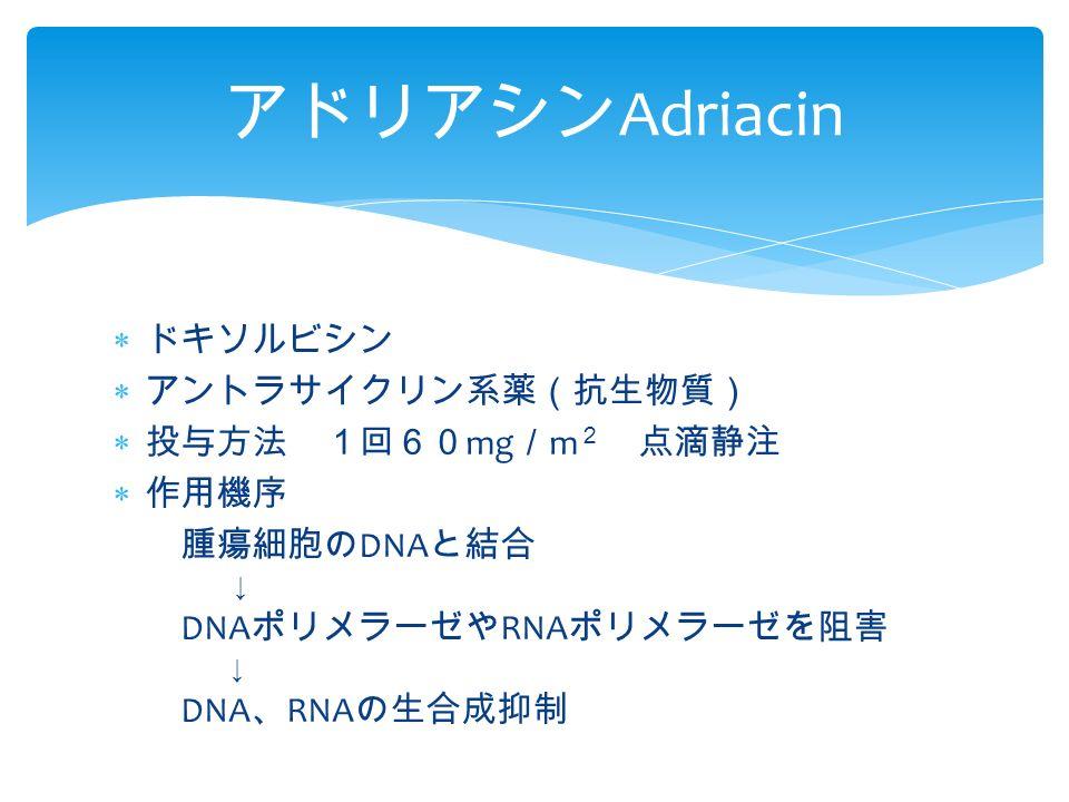  ドキソルビシン  アントラサイクリン系薬(抗生物質)  投与方法 1回60 mg / m 2 点滴静注  作用機序 腫瘍細胞の DNA と結合 ↓ DNA ポリメラーゼや RNA ポリメラーゼを阻害 ↓ DNA 、 RNA の生合成抑制 アドリアシン Adriacin