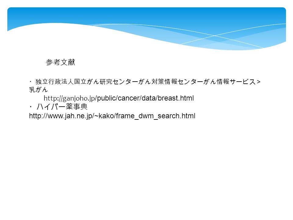 参考文献 ・独立行政法人国立がん研究センターがん対策情報センターがん情報サービス> 乳がん http://ganjoho.jp /public/cancer/data/breast.html ・ハイパー薬事典 http://www.jah.ne.jp/~kako/frame_dwm_search.html