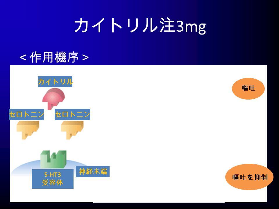 カイトリル注 3mg <作用機序> カイトリル セロトニン 5-HT3 受容体 嘔吐を抑制 嘔吐 神経末端