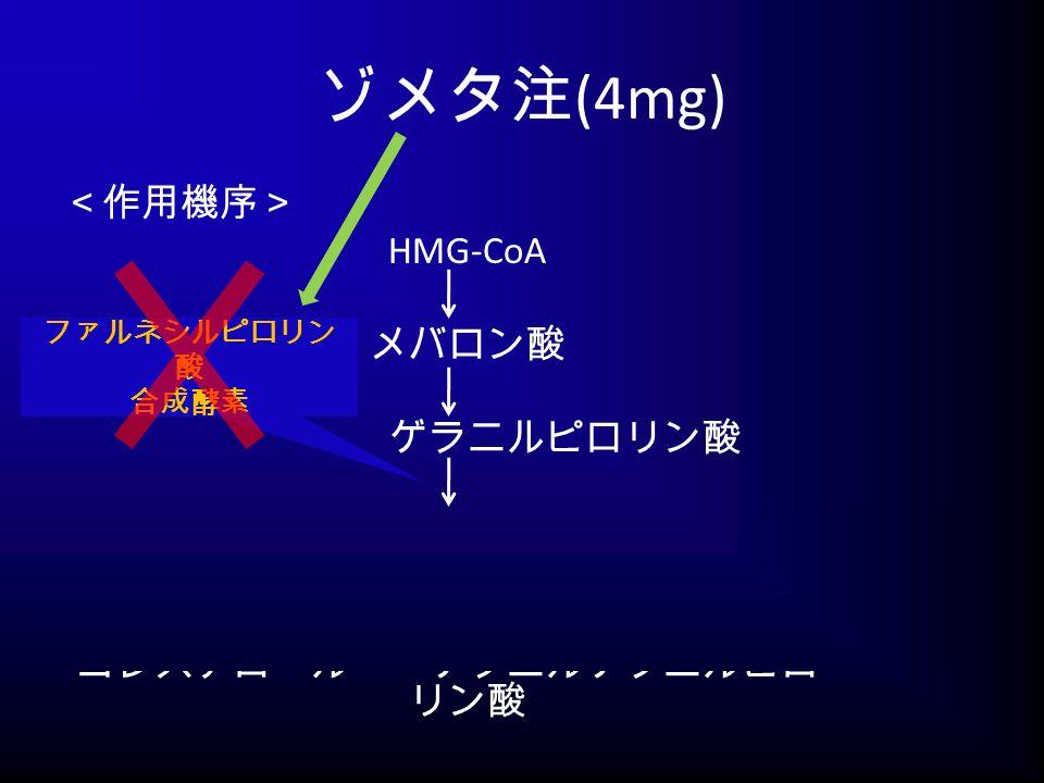 ゾメタ注 (4mg) <作用機序> HMG-CoA メバロン酸 ゲラニルピロリン酸 ファルネシルピロリン 酸 コレステロール ゲラニルゲラニルピロ リン酸 ファルネシルピロリン 酸 合成酵素