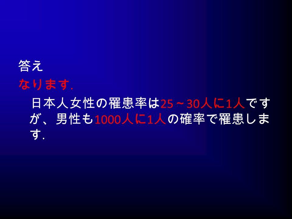 答え なります. 日本人女性の罹患率は 25 ~ 30 人に 1 人です が、男性も 1000 人に 1 人の確率で罹患しま す.