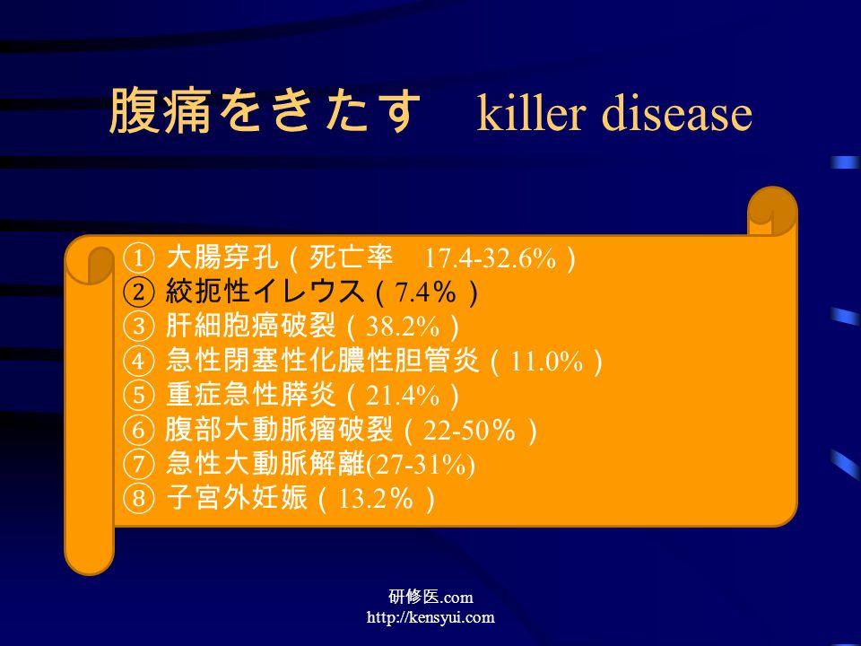 腹痛をきたす killer disease ①大腸穿孔(死亡率 17.4-32.6% ) ②絞扼性イレウス( 7.4 %) ③肝細胞癌破裂( 38.2% ) ④急性閉塞性化膿性胆管炎( 11.0% ) ⑤重症急性膵炎( 21.4% ) ⑥腹部大動脈瘤破裂( 22-50 %) ⑦急性大動脈解離 (27-31%) ⑧子宮外妊娠( 13.2 %) 研修医.com http://kensyui.com