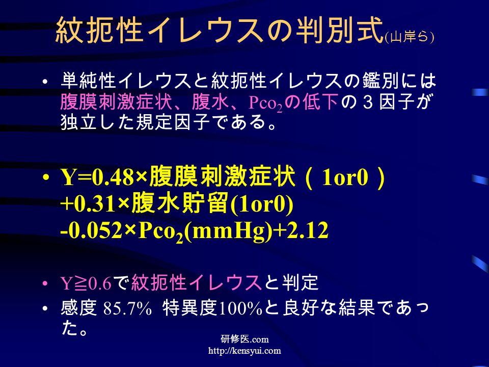紋扼性イレウスの判別式 ( 山岸ら ) 単純性イレウスと紋扼性イレウスの鑑別には 腹膜刺激症状、腹水、 Pco 2 の低下の3因子が 独立した規定因子である。 Y=0.48× 腹膜刺激症状( 1or0 ) +0.31× 腹水貯留 (1or0) -0.052×Pco 2 (mmHg)+2.12 Y ≧ 0.6 で紋扼性イレウスと判定 感度 85.7% 特異度 100% と良好な結果であっ た。 研修医.com http://kensyui.com