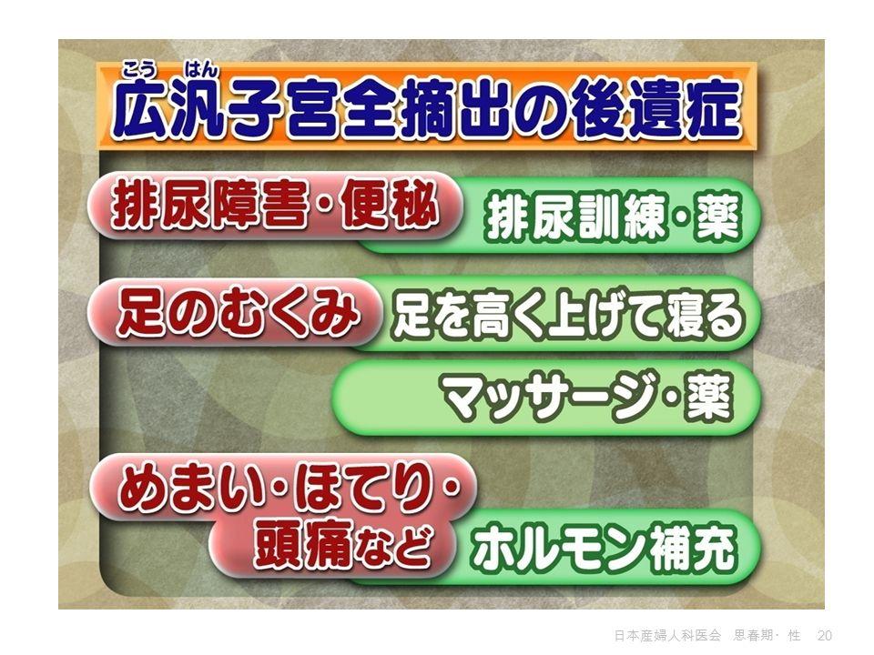 日本産婦人科医会 思春期・性 20
