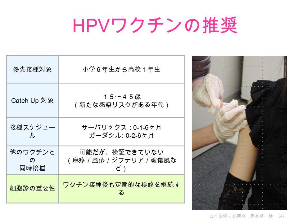 日本産婦人科医会 思春期・性 26 HPV ワクチンの推奨 優先接種対象小学6年生から高校1年生 Catch Up 対象 15〜45歳 (新たな感染リスクがある年代) 接種スケジュー ル サーバリックス : 0-1-6 ヶ月 ガーダシル : 0-2-6 ヶ月 他のワクチンと の 同時接種 可能だが、検証できていない (麻疹/風疹/ジフテリア/破傷風な ど) 細胞診の重要性 ワクチン接種後も定期的な検診を継続す る