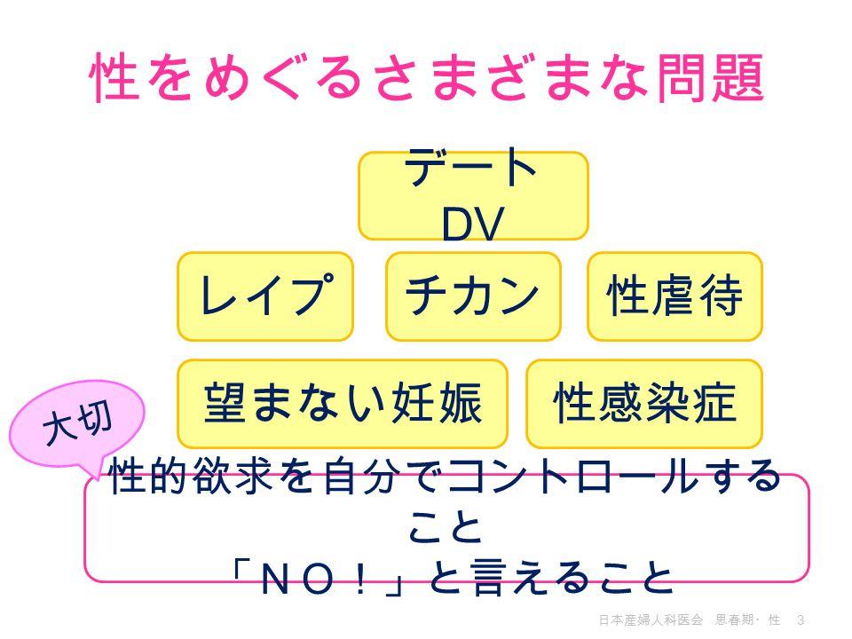 日本産婦人科医会 思春期・性 3 性をめぐるさまざまな問題 デート DV レイプチカン性虐待 望まない妊娠性感染症 性的欲求を自分でコントロールする こと 「NO!」と言えること 大切