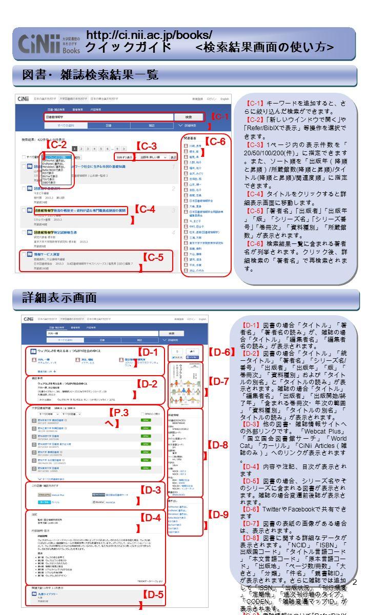 図書・雑誌検索結果一覧 【 C-4 】 【 C-2 】 【 C-1 】 【 C-3 】 【 C-6 】 【 C-5 】 【 C-1 】キーワードを追加すると、さ らに絞り込んだ検索ができます。 【 C-2 】「新しいウインドウで開く」や 「 Refer/BibIX で表示」等操作を選択で きます。 【 C-3 】 1 ページ内の表示件数を「 20/50/100/200( 件 ) 」に指定できます 。また、ソート順を「出版年(降順 と昇順) / 所蔵館数 ( 降順と昇順 )/ タイ トル ( 降順と昇順 )/ 関連度順」に指定 できます。 【 C-4 】タイトルをクリックすると詳 細表示画面に移動します。 【 C-5 】「著者名」「出版者」「出版年 」「版」「シリーズ名」「シリーズ番 号」「巻冊次」「資料種別」「所蔵館 数」が表示されます。 【 C-6 】検索結果一覧に含まれる著者 名が列挙されます。クリック後、詳 細検索の「著者名」で再検索されま す。 【 C-1 】キーワードを追加すると、さ らに絞り込んだ検索ができます。 【 C-2 】「新しいウインドウで開く」や 「 Refer/BibIX で表示」等操作を選択で きます。 【 C-3 】 1 ページ内の表示件数を「 20/50/100/200( 件 ) 」に指定できます 。また、ソート順を「出版年(降順 と昇順) / 所蔵館数 ( 降順と昇順 )/ タイ トル ( 降順と昇順 )/ 関連度順」に指定 できます。 【 C-4 】タイトルをクリックすると詳 細表示画面に移動します。 【 C-5 】「著者名」「出版者」「出版年 」「版」「シリーズ名」「シリーズ番 号」「巻冊次」「資料種別」「所蔵館 数」が表示されます。 【 C-6 】検索結果一覧に含まれる著者 名が列挙されます。クリック後、詳 細検索の「著者名」で再検索されま す。 詳細表示画面 【 D-1 】図書の場合「タイトル」「著 者名」「著者名の読み」が、雑誌の場 合「タイトル」「編集者名」「編集者 名の読み」が表示されます。 【 D-2 】図書の場合「タイトル」「統 一タイトル」「著者名」「シリーズ名 / 番号」「出版者」「出版年」「版」「 巻冊次」「資料種別」および「タイト ルの別名」と「タイトルの読み」が表 示されます。雑誌の場合「タイトル」 「編集者名」「出版者」「出版開始 / 終 了年」「含まれる巻冊次・年次の範囲 」「資料種別」「タイトルの別名」「 タイトルの読み」が表示されます。 【 D-3 】他の図書・雑誌情報サイトへ の外部リンクです。 「 Webcat Plus 」 「国立国会図書館サーチ」「 World Cat 」「カーリル」「 CiNii Articles (雑 誌のみ)」へのリンクが表示されます 。 【 D-4 】内容や注記、目次が表示され ます 【 D-5 】図書の場合、シリーズ名やそ のシリーズに含まれる図書が表示され ます。雑誌の場合変遷前後誌が表示さ れます。 【 D-6 】 Twitter や Facebook で共有でき ます 【 D-7 】図書の表紙の画像がある場合 は、表示されます。 【 D-8 】図書に関する詳細なデータが 表示されます。「 NCID 」「 ISBN 」「 出版国コード」「タイトル言語コード 」「本文言語コード」「原本言語コー ド」「出版地」「ページ数 / 冊数」「大 きさ」「分類」「件名」「親書誌 ID 」 が表示されます。さらに雑誌では追加 して「 ISSN 」「出版状況」「刊行頻度 」「定期性」「逐次刊行物のタイプ」 「 CODEN 」「雑誌変遷マップ ID 」が 表示されます。 【 D-9 】書誌情報について「 Refer/BibIX 形式」、「 BibTex 形式」、「 TSV 」等 のフォーマットで書き出します。 【 D-1 】図書の場合「タイトル」「著 者名」「著者名の読み」が、雑誌の場 合「タイトル」「編集者名」「編集者 名の読み」が表示されます。 【 D-2 】図書の場合「タイトル」「統 一タイトル」「著者名」「シリーズ名 / 番号」「出版者」「出版年」「版」「 巻冊次」「資料種別」および「タイト ルの別名」と「タイトルの読み」が表 示されます。雑誌の場合「タイトル」 「編集者名」「出版者」「出版開始 / 終 了年」「含まれる巻冊次・年次の範囲 」「資料種別」「タイトルの別名」「 タイトルの読み」が表示されます。 【 D-3 】他の図書・雑誌情報サイトへ の外部リンクです。 「 Webcat Plus 」 「国立国会図書館サーチ」「 World Cat 」「カーリル」「 CiNii Articles (雑 誌のみ)」へのリンクが表示されます