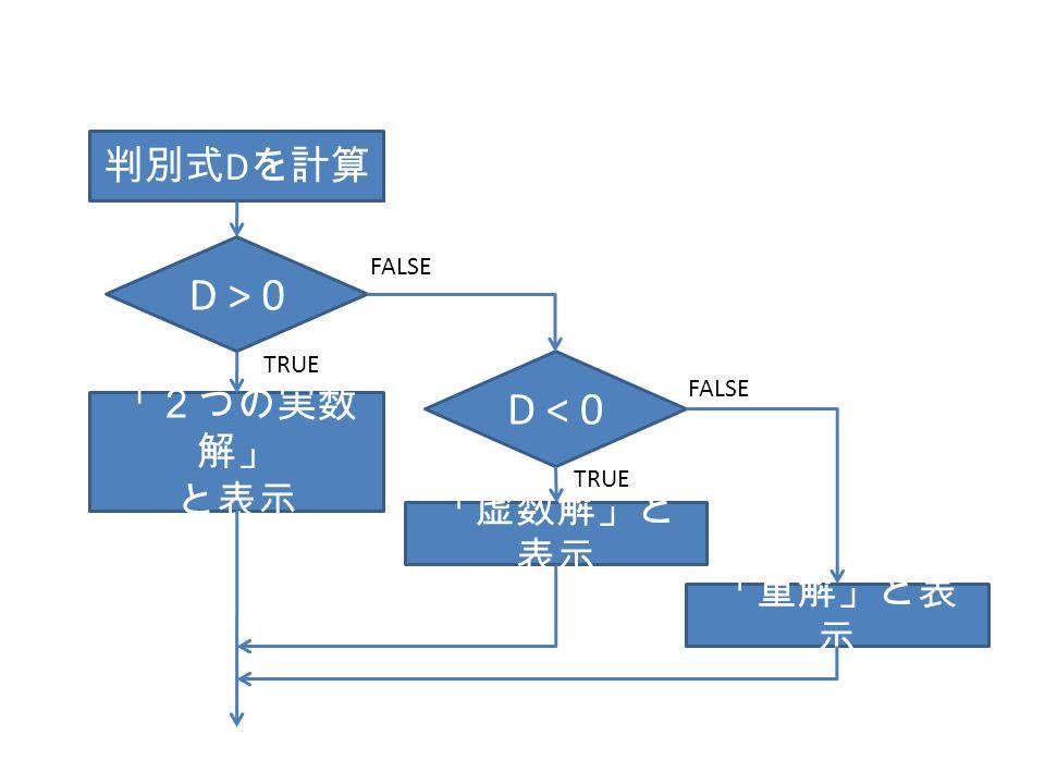 判別式 D を計算 D > 0 D < 0 「2つの実数 解」 と表示 「虚数解」と 表示 「重解」と表 示 TRUE FALSE