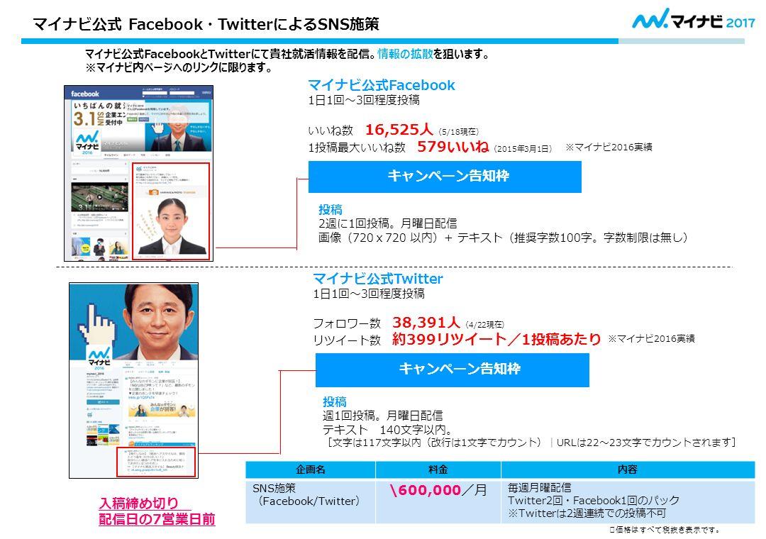 マイナビ公式 Facebook・TwitterによるSNS施策 マイナビ公式FacebookとTwitterにて貴社就活情報を配信。情報の拡散を狙います。 ※マイナビ内ページへのリンクに限ります。 企画名料金内容 SNS 施策 ( Facebook/Twitter ) \600,000 /月 毎週月曜配信 Twitter2回・Facebook1回のパック ※Twitterは2週連続での投稿不可 入稿締め切り 配信日の7営業日前 31 マイナビ公式Facebook 1日1回~3回程度投稿 いいね数 16,525人 (5/18現在) 1投稿最大いいね数 579いいね (2015年3月1日) キャンペーン告知枠 ※マイナビ2016実績 投稿 2週に1回投稿。月曜日配信 画像(720x720 以内)+ テキスト(推奨字数100字。字数制限は無し) マイナビ公式Twitter 1日1回~3回程度投稿 フォロワー数 38,391人 (4/22現在) リツイート数 約399リツイート/1投稿あたり キャンペーン告知枠 ※マイナビ2016実績 投稿 週1回投稿。月曜日配信 テキスト 140文字以内。 [文字は117文字以内(改行は1文字でカウント)│URLは22~23文字でカウントされます] ※価格はすべて税抜き表示です。