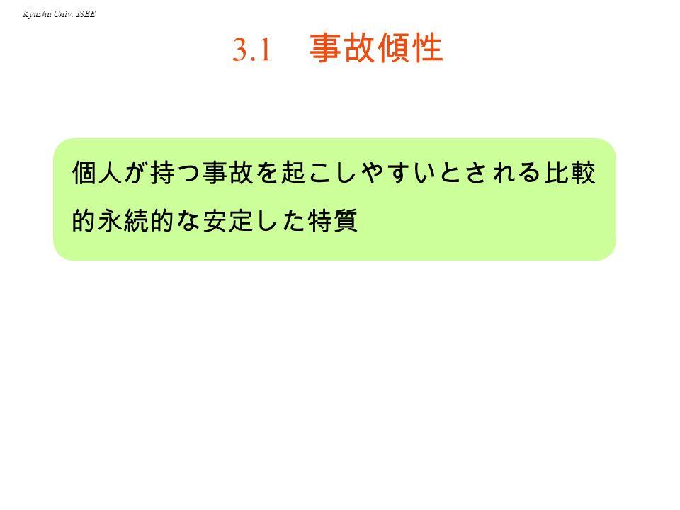 Kyushu Univ. ISEE 3.1 事故傾性 個人が持つ事故を起こしやすいとされる比較 的永続的な安定した特質