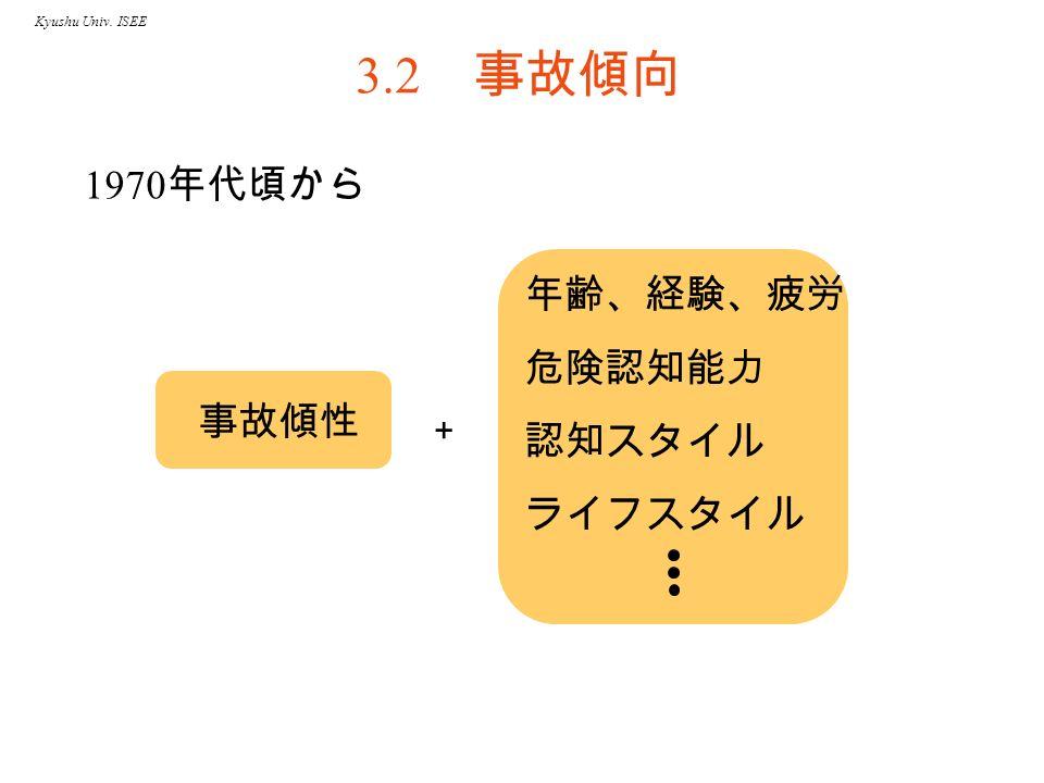 Kyushu Univ. ISEE 3.2 事故傾向 1970 年代頃から 事故傾性 + 年齢、経験、疲労 危険認知能力 認知スタイル ライフスタイル