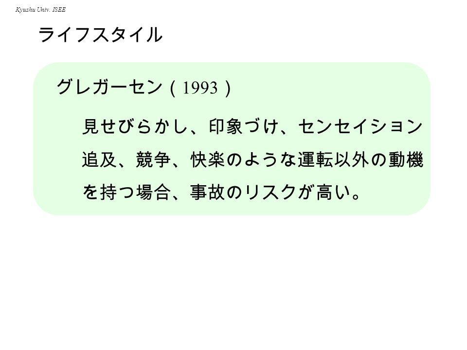 Kyushu Univ. ISEE ライフスタイル グレガーセン( 1993 ) 見せびらかし、印象づけ、センセイション 追及、競争、快楽のような運転以外の動機 を持つ場合、事故のリスクが高い。
