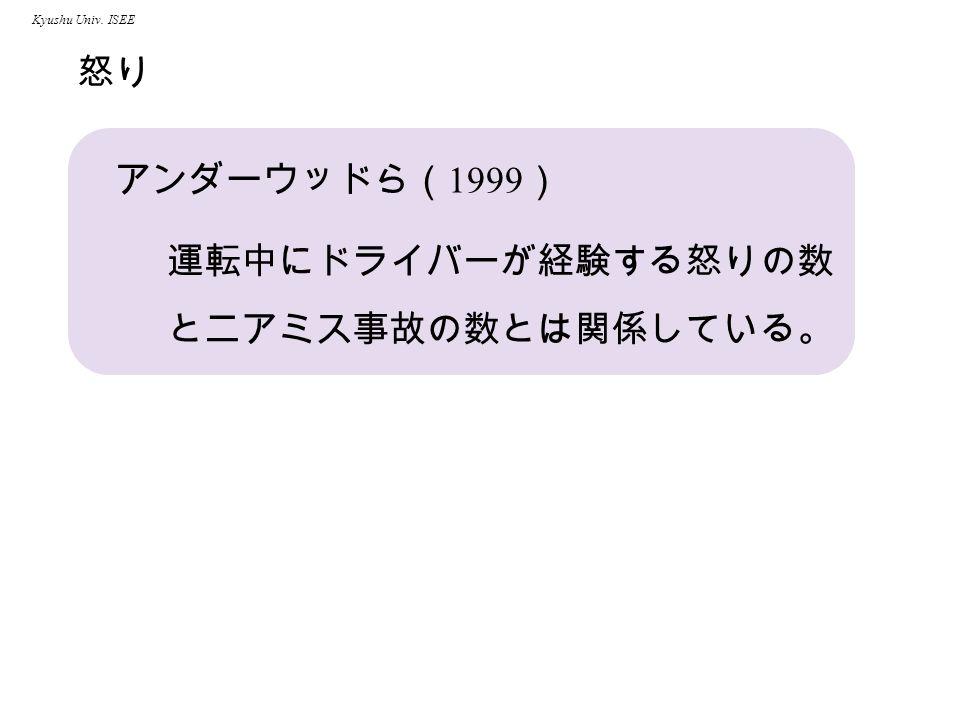 Kyushu Univ. ISEE 怒り アンダーウッドら( 1999 ) 運転中にドライバーが経験する怒りの数 とニアミス事故の数とは関係している。