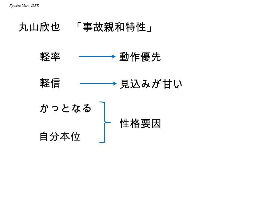 Kyushu Univ. ISEE 丸山欣也 「事故親和特性」 軽率 軽信 かっとなる 自分本位 動作優先 見込みが甘い 性格要因