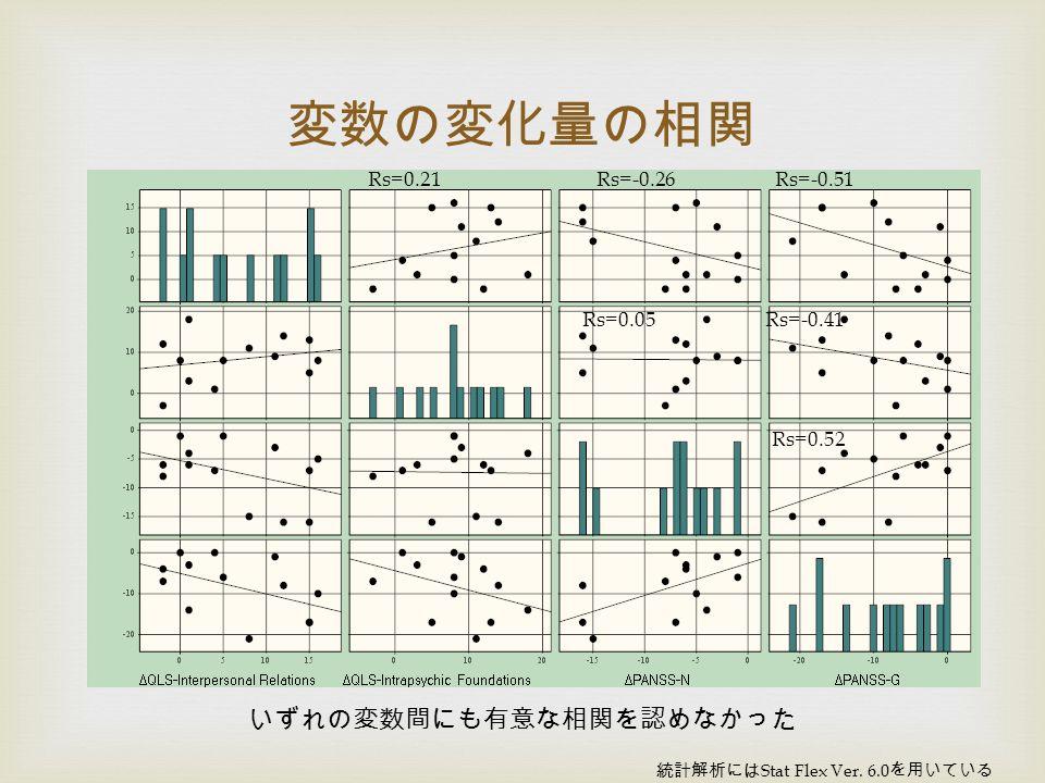  変数の変化量の相関 統計解析には Stat Flex Ver.