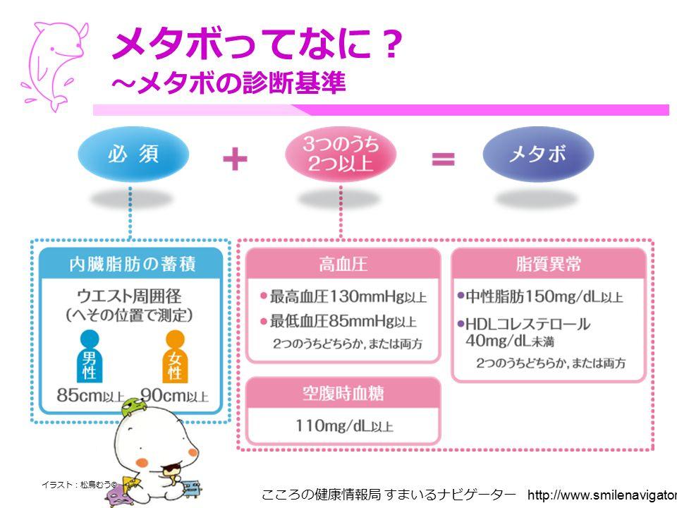 メタボってなに? ~メタボの診断基準 こころの健康情報局 すまいるナビゲーター http://www.smilenavigator.jp イラスト:松鳥むう ©