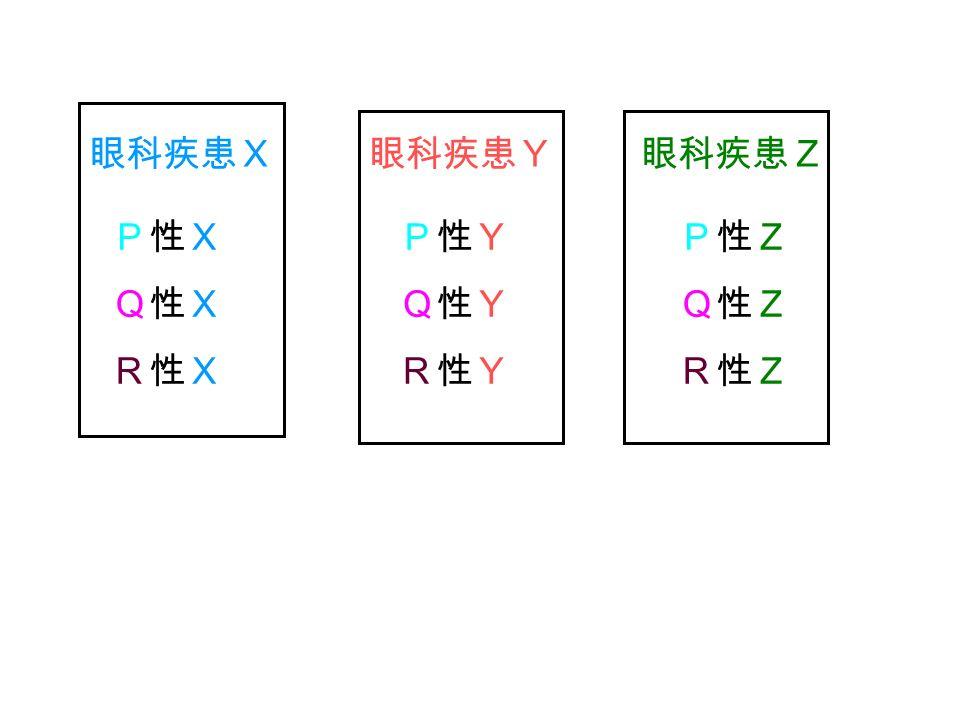 眼科疾患X眼科疾患Y眼科疾患Z P性XQ性XR性XP性XQ性XR性X P性YQ性YR性YP性YQ性YR性Y P性ZQ性ZR性ZP性ZQ性ZR性Z