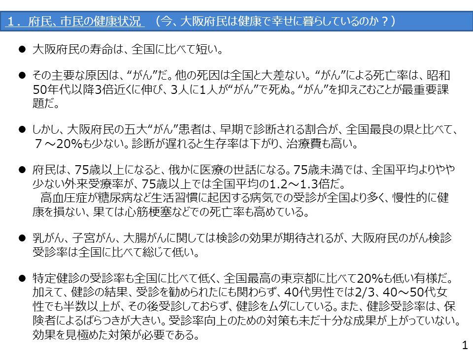 1.府民、市民の健康状況 (今、大阪府民は健康で幸せに暮らしているのか?) 1 大阪府民の寿命は、全国に比べて短い。 その主要な原因は、 がん だ。他の死因は全国と大差ない。 がん による死亡率は、昭和 50年代以降3倍近くに伸び、3人に1人が がん で死ぬ。 がん を抑えこむことが最重要課 題だ。 しかし、大阪府民の五大 がん 患者は、早期で診断される割合が、全国最良の県と比べ て、7~20%も少ない。診断が遅れると生存率は下がり、治療費も高い。 府民は、75歳以上になると、俄かに医療の世話になる。75歳未満では、全国平均よりやや 少ない外来受療率が、75歳以上では全国平均の1.2~1.3倍だ。 高血圧症が糖尿病など生活習慣に起因する病気での受診が全国より多く、慢性的に健 康を損ない、果ては心筋梗塞などでの死亡率も高めている。 乳がん、子宮がん、大腸がんに関しては検診の効果が期待されるが、大阪府民のがん検診 受診率は全国に比べて総じて低い。 特定健診の受診率も全国に比べて低く、全国最高の東京都に比べて20%も低い有様だ。 加えて、健診の結果、受診を勧められたにも関わらず、40代男性では2/3、40~50代女 性でも半数以上が、その後受診しておらず、健診をムダにしている。また、健診受診率は、保 険者によるばらつきが大きい。受診率向上のための対策も未だ十分な成果が上がっていな い。効果を見極めた対策が必要である。