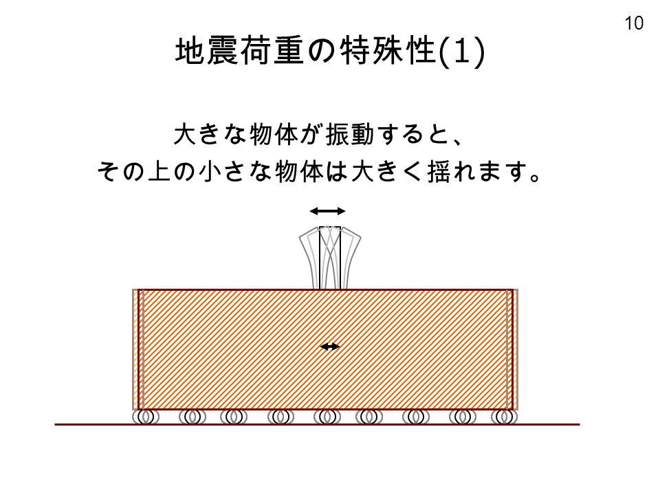 10 地震荷重の特殊性 (1) 大きな物体が振動すると、 その上の小さな物体は大きく揺れます。