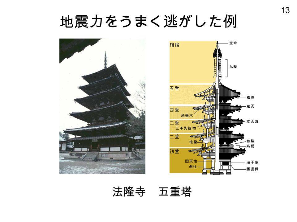 13 地震力をうまく逃がした例 法隆寺 五重塔