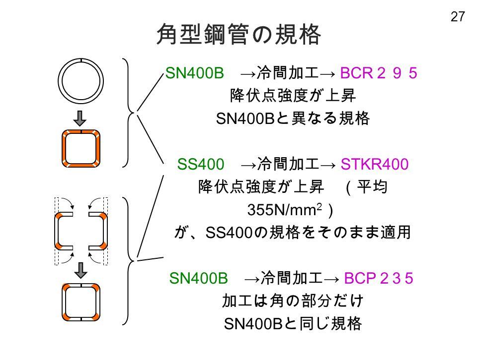 27 SN400B → 冷間加工 → BCR 295 降伏点強度が上昇 SN400B と異なる規格 SS400 → 冷間加工 → STKR400 降伏点強度が上昇 (平均 355N/mm 2 ) が、 SS400 の規格をそのまま適用 SN400B → 冷間加工 → BCP 2 3 5 加工は角の部分だけ SN400B と同じ規格 角型鋼管の規格