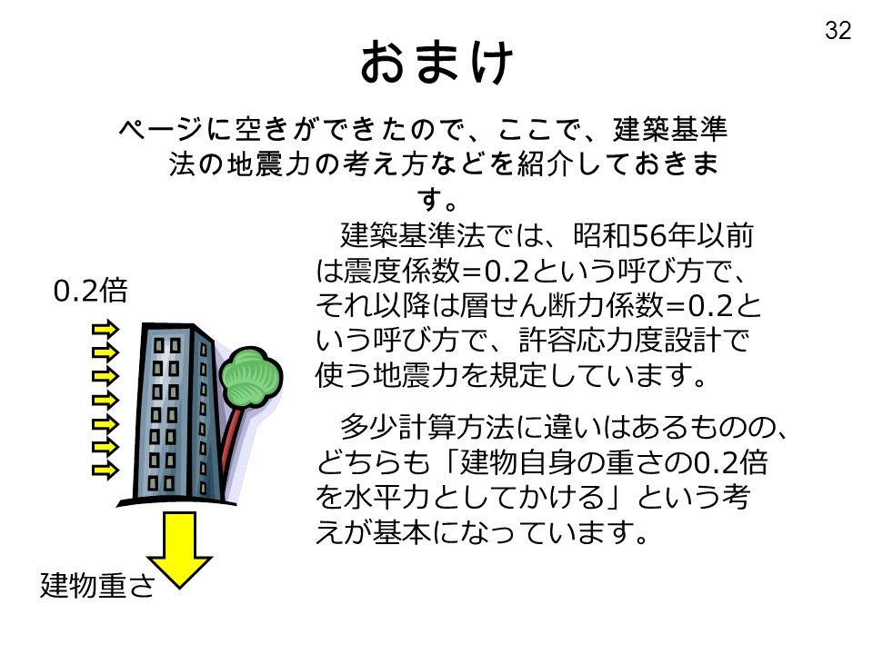 32 おまけ ページに空きができたので、ここで、建築基準 法の地震力の考え方などを紹介しておきま す。 建築基準法では、昭和 56 年以前 は震度係数 =0.2 という呼び方で、 それ以降は層せん断力係数 =0.2 と いう呼び方で、許容応力度設計で 使う地震力を規定しています。 多少計算方法に違いはあるものの、 どちらも「建物自身の重さの 0.2 倍 を水平力としてかける」という考 えが基本になっています。 0.2 倍 建物重さ