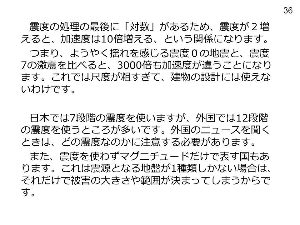 36 震度の処理の最後に「対数」があるため、震度が2増 えると、加速度は 10 倍増える、という関係になります。 つまり、ようやく揺れを感じる震度0の地震と、震度 7 の激震を比べると、 3000 倍も加速度が違うことになり ます。これでは尺度が粗すぎて、建物の設計には使えな いわけです。 日本では 7 段階の震度を使いますが、外国では 12 段階 の震度を使うところが多いです。外国のニュースを聞く ときは、どの震度なのかに注意する必要があります。 また、震度を使わずマグニチュードだけで表す国もあ ります。これは震源となる地盤が 1 種類しかない場合は、 それだけで被害の大きさや範囲が決まってしまうからで す。