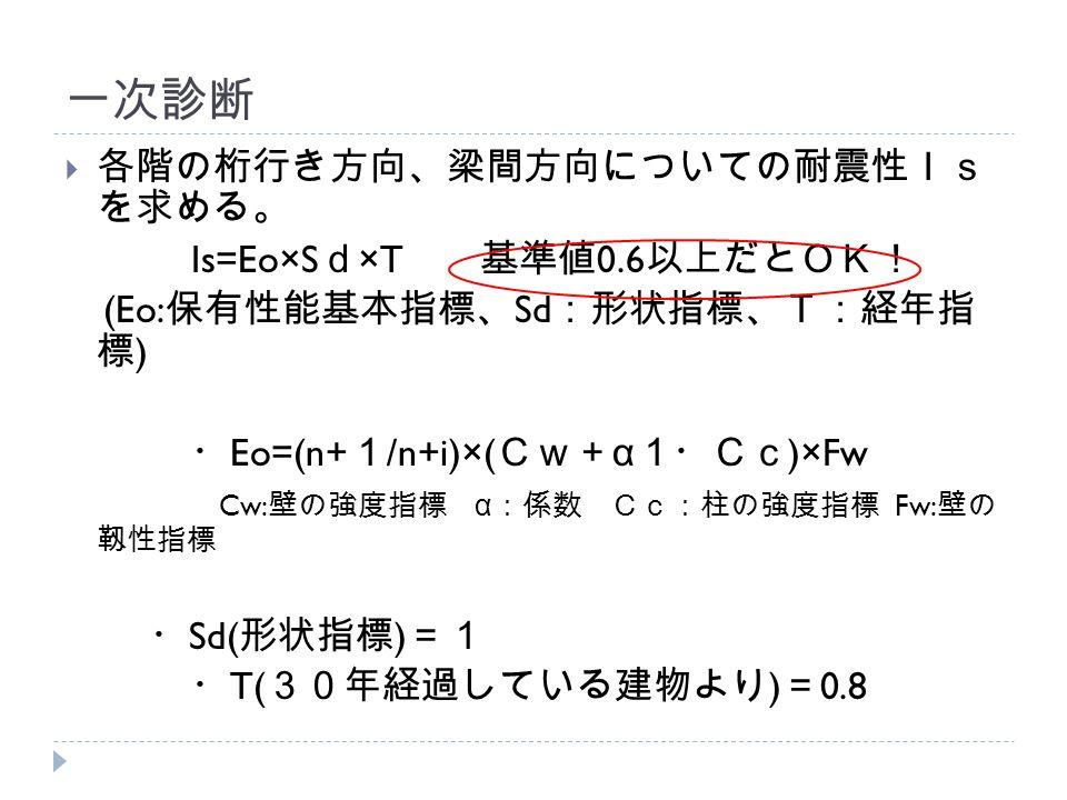 一次診断  各階の桁行き方向、梁間方向についての耐震性Is を求める。 Is=Eo×S d ×T 基準値 0.6 以上だとOK! (Eo: 保有性能基本指標、 Sd :形状指標、T:経年指 標 ) ・ Eo=(n+ 1 /n+i)×( Cw+ α 1・Cc )×Fw Cw: 壁の強度指標 α :係数 Cc:柱の強度指標 Fw: 壁の 靱性指標 ・ Sd( 形状指標 ) =1 ・ T( 30年経過している建物より ) = 0.8