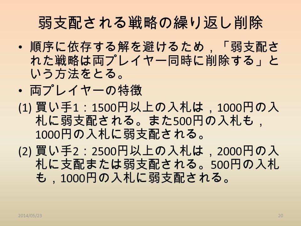 弱支配される戦略の繰り返し削除 順序に依存する解を避けるため,「弱支配さ れた戦略は両プレイヤー同時に削除する」と いう方法をとる。 両プレイヤーの特徴 (1) 買い手 1 : 1500 円以上の入札は, 1000 円の入 札に弱支配される。また 500 円の入札も, 1000 円の入札に弱支配される。 (2) 買い手 2 : 2500 円以上の入札は, 2000 円の入 札に支配または弱支配される。 500 円の入札 も, 1000 円の入札に弱支配される。 2014/05/2320