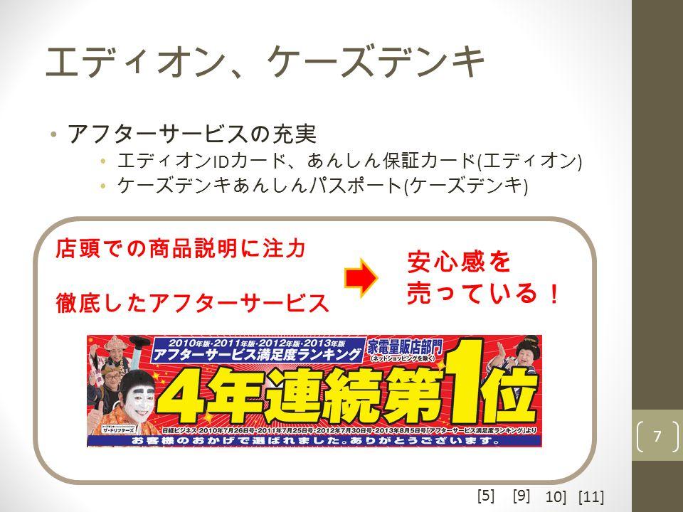 エディオン、ケーズデンキ アフターサービスの充実 エディオン ID カード、あんしん保証カード ( エディオン ) ケーズデンキあんしんパスポート ( ケーズデンキ ) 社員教育の徹底 日経ビジネス誌 2013 年版アフターサービス満足度ランキング 第1位・・・ケーズデンキ (4 年連続 ) 第4位・・・エディオン ( 例年 2 位 ) : 最下位・・・ヤマダ電機 7 店頭での商品説明に注力 徹底したアフターサービス 安心感を 売っている! [5][9] 10][11]